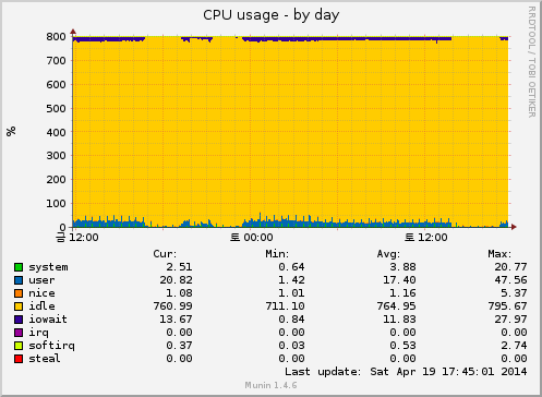 cpu-day.png
